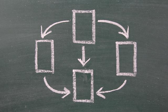 SNSと自社サイトの立ち位置。接点と出会いの場、理解と蓄積・評価の受け皿